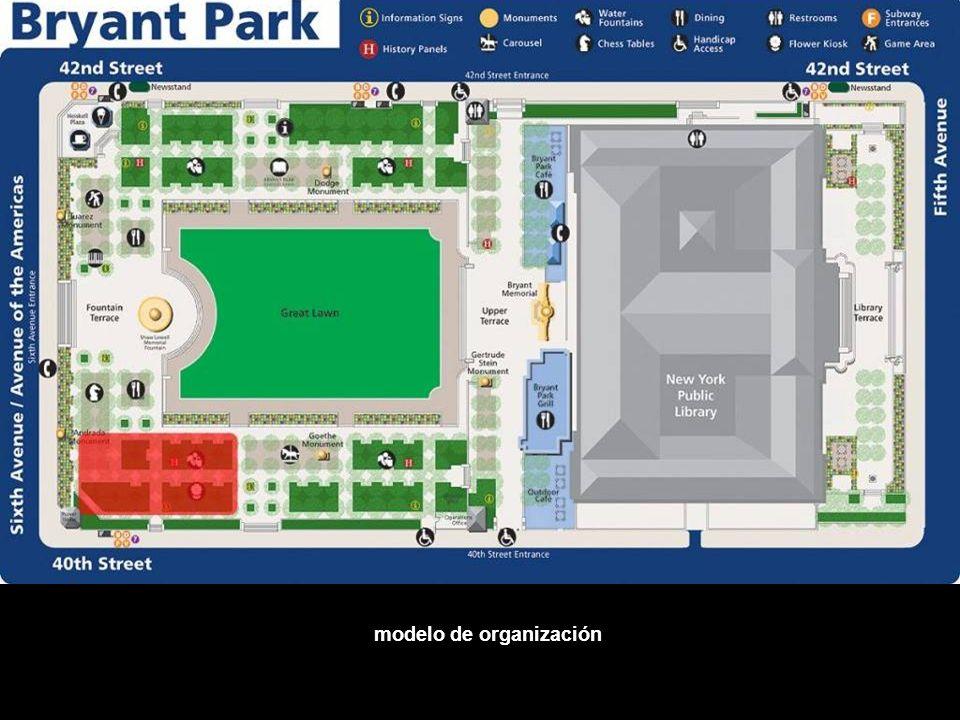 modelo de organización
