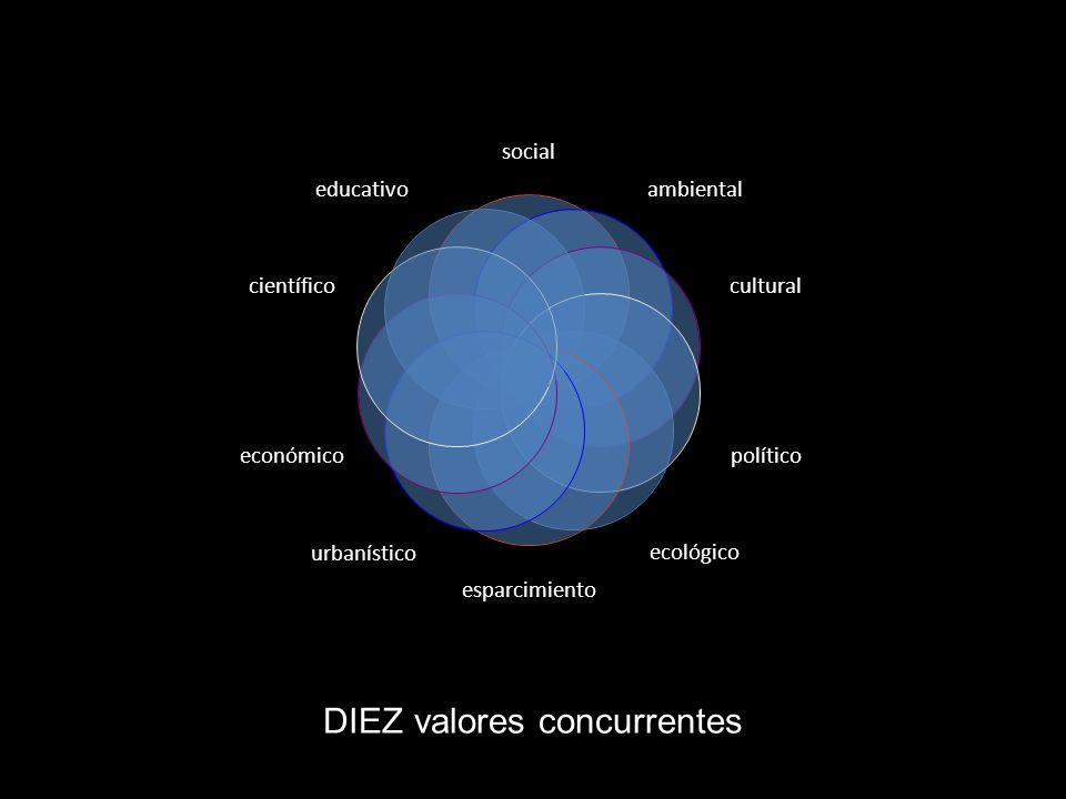 social ambiental cultural políticoecológico esparcimiento urbanístico DIEZ valores concurrentes