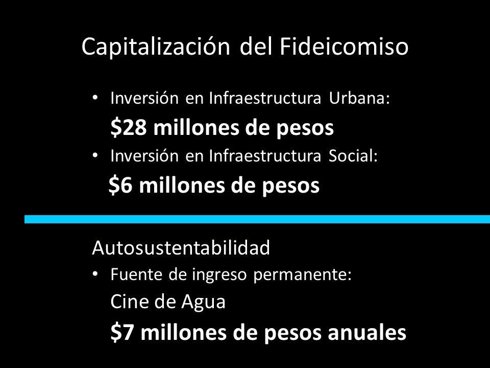 Capitalización del Fideicomiso Inversión en Infraestructura Urbana: $28 millones de pesos Inversión en Infraestructura Social: $6 millones de pesos Autosustentabilidad Fuente de ingreso permanente: Cine de Agua $7 millones de pesos anuales