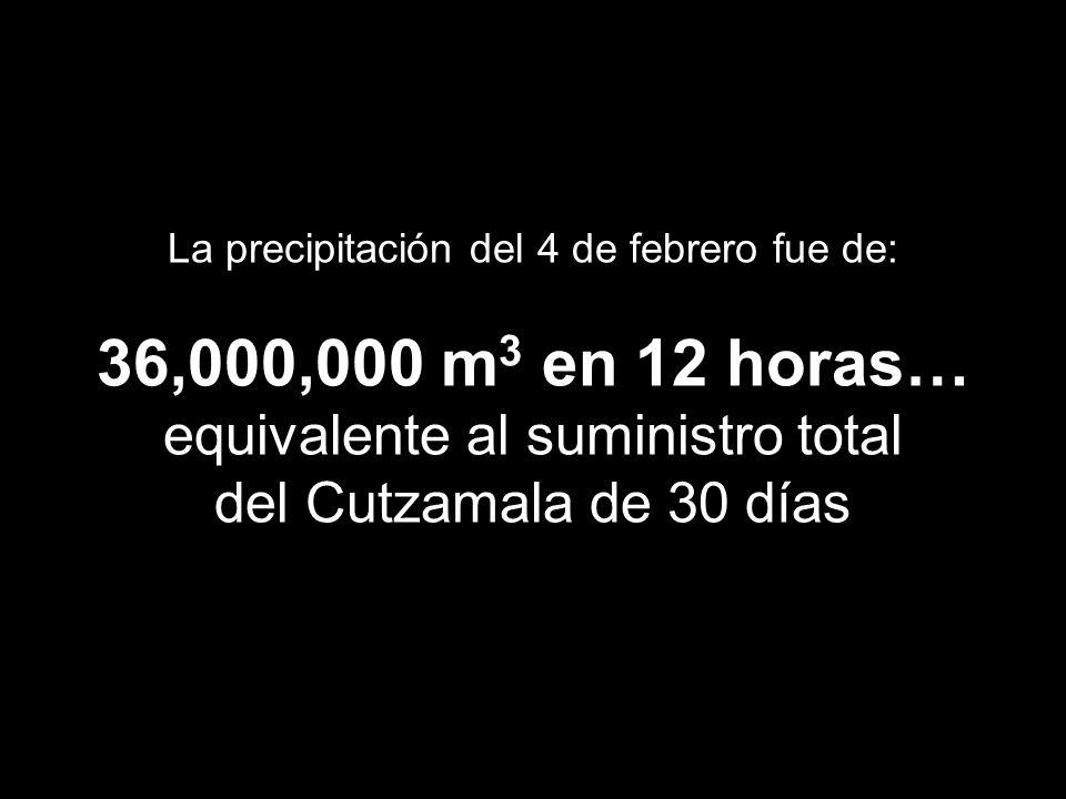 La precipitación del 4 de febrero fue de: 36,000,000 m 3 en 12 horas… equivalente al suministro total del Cutzamala de 30 días