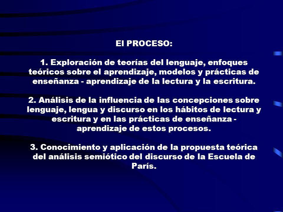 El PROCESO: 1. Exploración de teorías del lenguaje, enfoques teóricos sobre el aprendizaje, modelos y prácticas de enseñanza - aprendizaje de la lectu