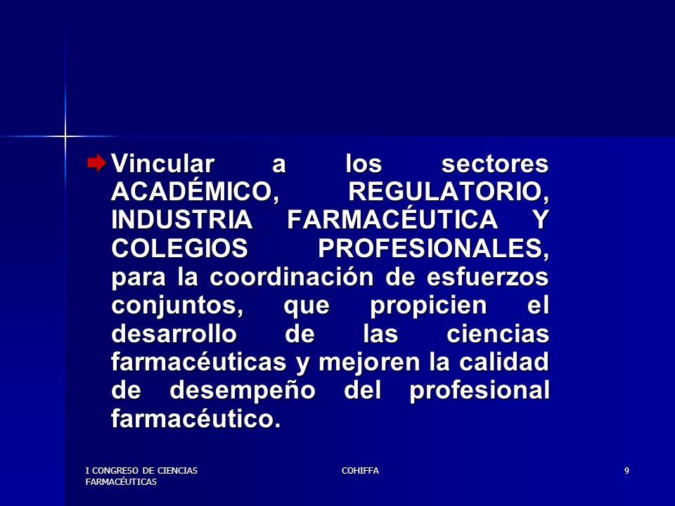 I CONGRESO DE CIENCIAS FARMACÉUTICAS COHIFFA10 Los temas generales del Congreso incluirán aspectos farmacéuticos relacionados con las áreas de interés en Hispanoamérica, en las que se vincule a los siguientes sectores: Los temas generales del Congreso incluirán aspectos farmacéuticos relacionados con las áreas de interés en Hispanoamérica, en las que se vincule a los siguientes sectores: ACADÉMICO, ACADÉMICO, REGULATORIO, REGULATORIO, INDUSTRIA FARMACÉUTICA Y INDUSTRIA FARMACÉUTICA Y COLEGIOS PROFESIONALES.