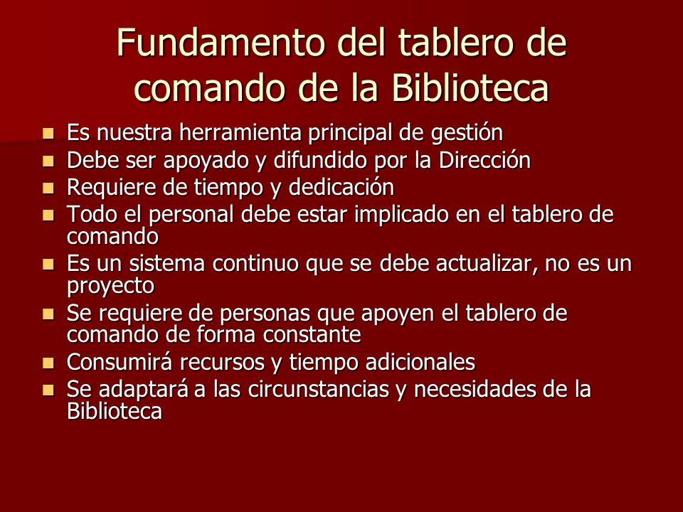 Fundamento del tablero de comando de la Biblioteca Es nuestra herramienta principal de gestión Es nuestra herramienta principal de gestión Debe ser ap