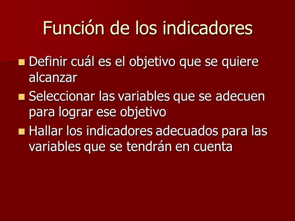 Función de los indicadores Definir cuál es el objetivo que se quiere alcanzar Definir cuál es el objetivo que se quiere alcanzar Seleccionar las varia