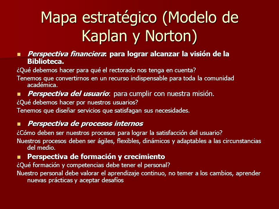 Mapa estratégico (Modelo de Kaplan y Norton) Perspectiva financiera: para lograr alcanzar la visión de la Biblioteca. Perspectiva financiera: para log