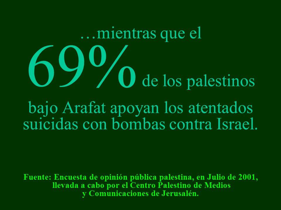 …mientras que el 69% de los palestinos bajo Arafat apoyan los atentados suicidas con bombas contra Israel. Fuente: Encuesta de opinión pública palesti