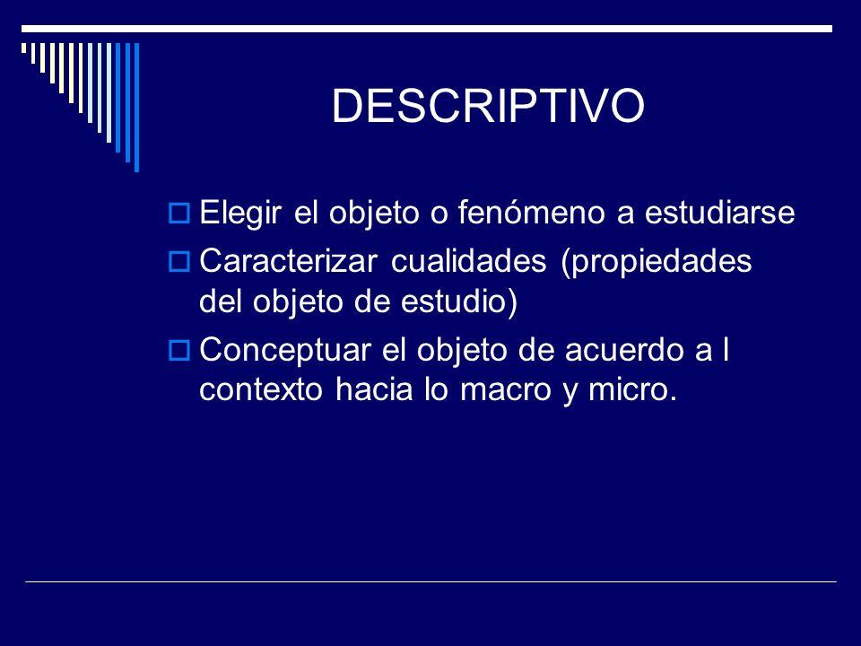 DESCRIPTIVO Elegir el objeto o fenómeno a estudiarse Caracterizar cualidades (propiedades del objeto de estudio) Conceptuar el objeto de acuerdo a l contexto hacia lo macro y micro.