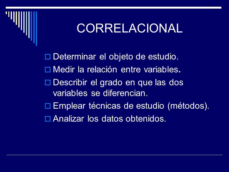 CORRELACIONAL Determinar el objeto de estudio.Medir la relación entre variables.