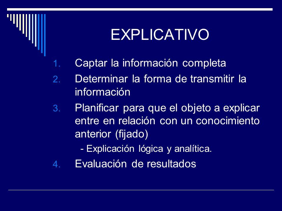 EXPLICATIVO 1.Captar la información completa 2.