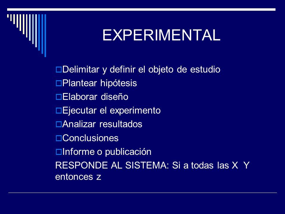 EXPERIMENTAL Delimitar y definir el objeto de estudio Plantear hipótesis Elaborar diseño Ejecutar el experimento Analizar resultados Conclusiones Informe o publicación RESPONDE AL SISTEMA: Si a todas las X Y entonces z