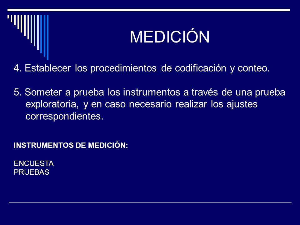 MEDICIÓN 4.Establecer los procedimientos de codificación y conteo.