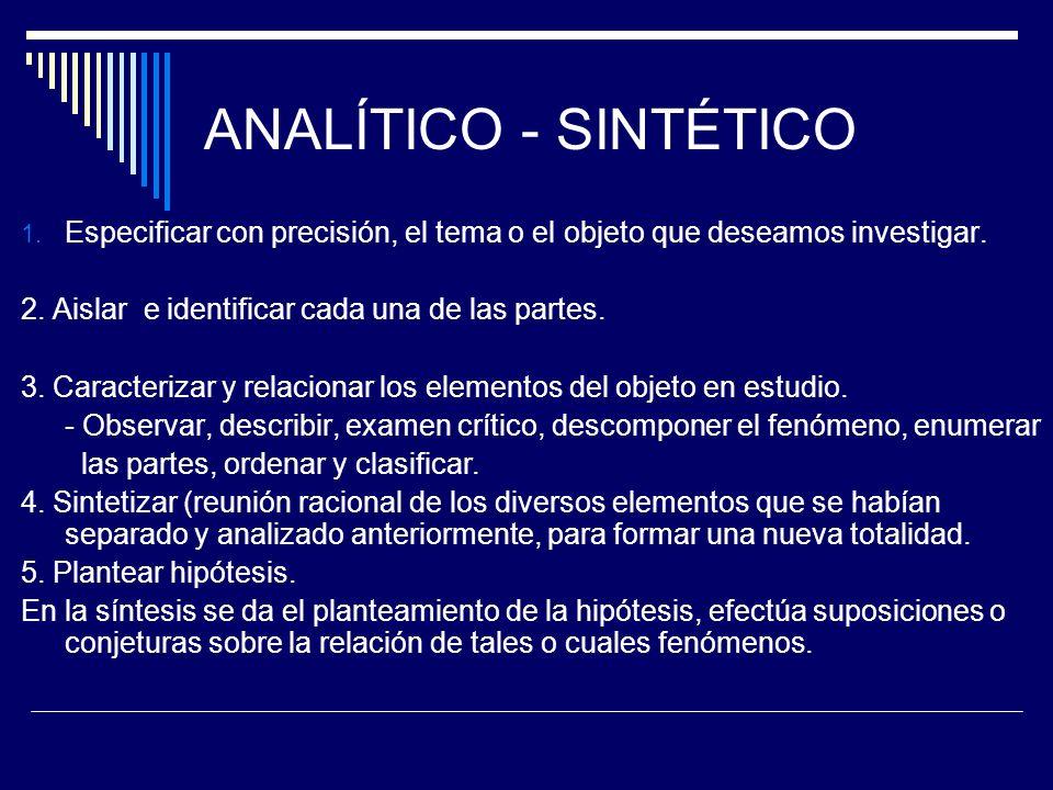 ANALÍTICO - SINTÉTICO 1.Especificar con precisión, el tema o el objeto que deseamos investigar.