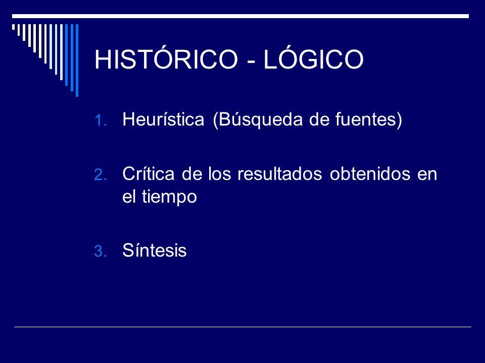 HISTÓRICO - LÓGICO 1.Heurística (Búsqueda de fuentes) 2.