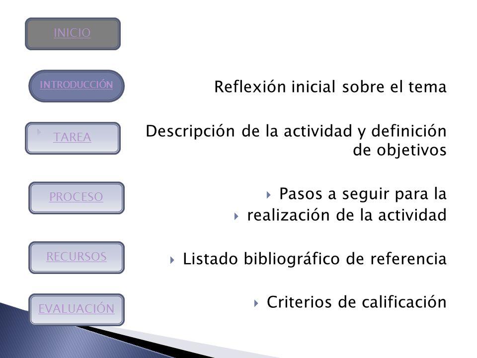 Reflexión inicial sobre el tema Descripción de la actividad y definición de objetivos Pasos a seguir para la realización de la actividad Listado bibliográfico de referencia Criterios de calificación INICIO TAREA PROCESO RECURSOS EVALUACIÓN INTRODUCCIÓN