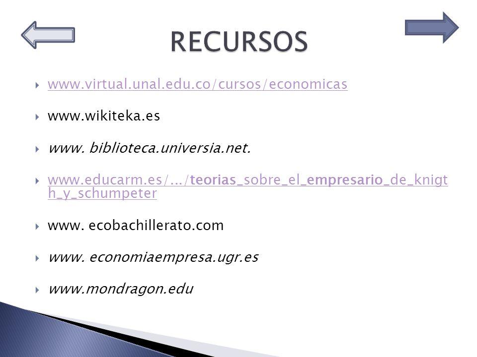 www.virtual.unal.edu.co/cursos/economicas www.wikiteka.es www.