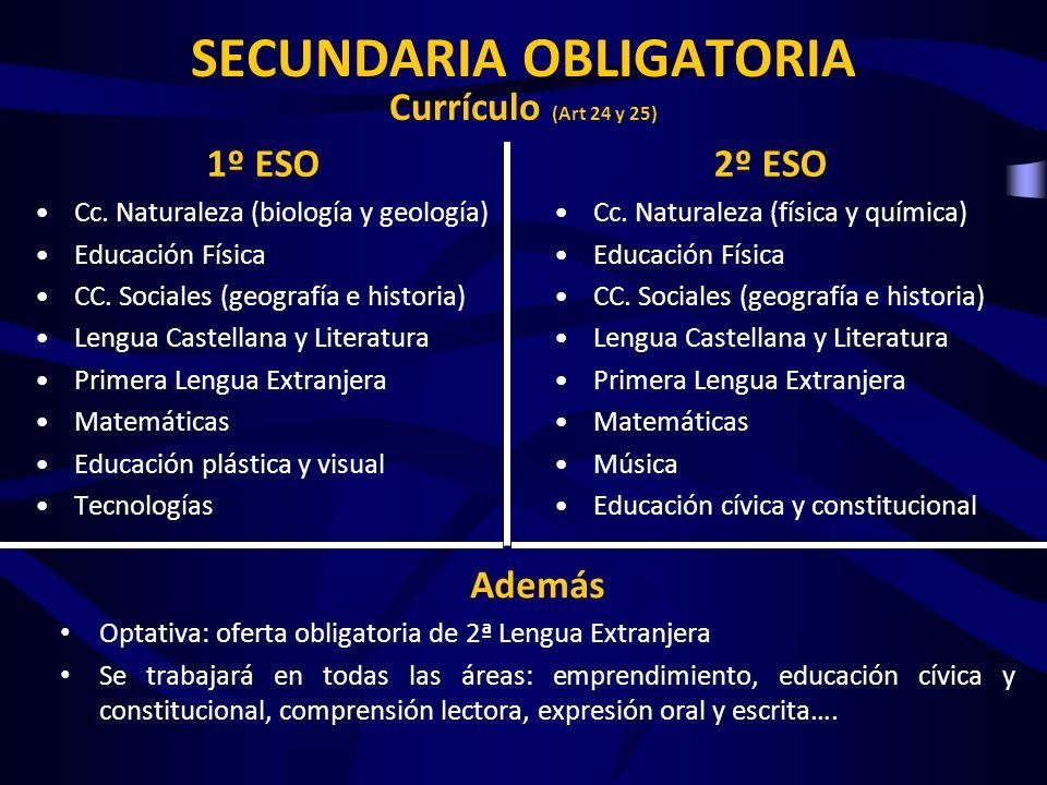 1º ESO Cc. Naturaleza (biología y geología) Educación Física CC. Sociales (geografía e historia) Lengua Castellana y Literatura Primera Lengua Extranj