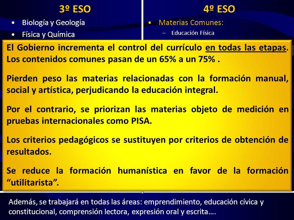 3º ESO Biología y Geología Física y Química Educación Física CC Sociales, geografía e historia Lengua Castellana y Literatura Primera Lengua Extranjer
