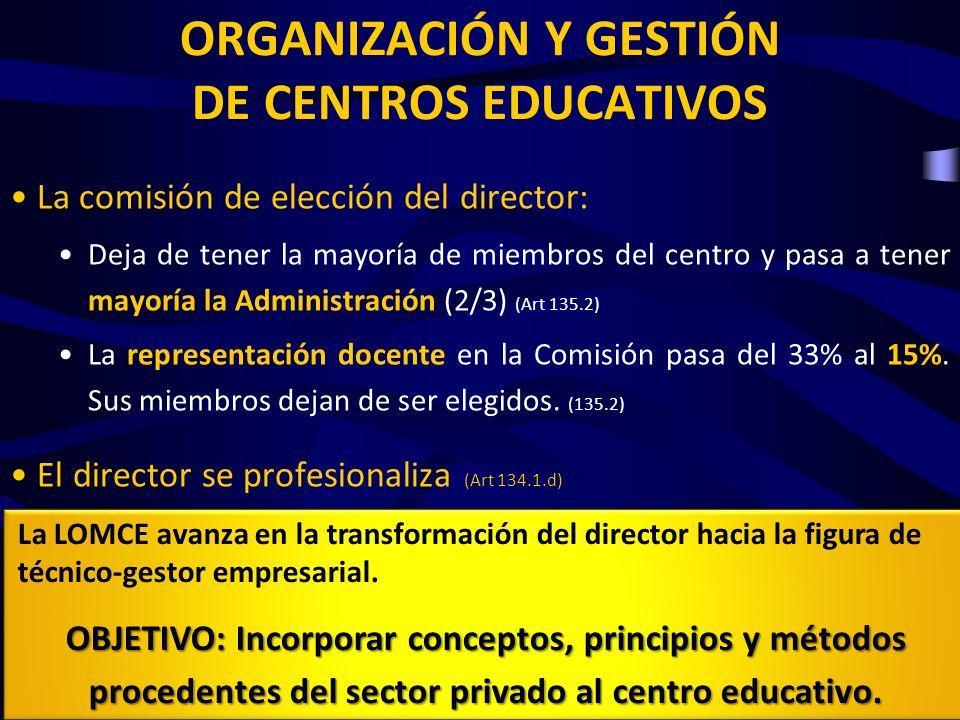 ORGANIZACIÓN Y GESTIÓN DE CENTROS EDUCATIVOS La comisión de elección del director: Deja de tener la mayoría de miembros del centro y pasa a tener mayo
