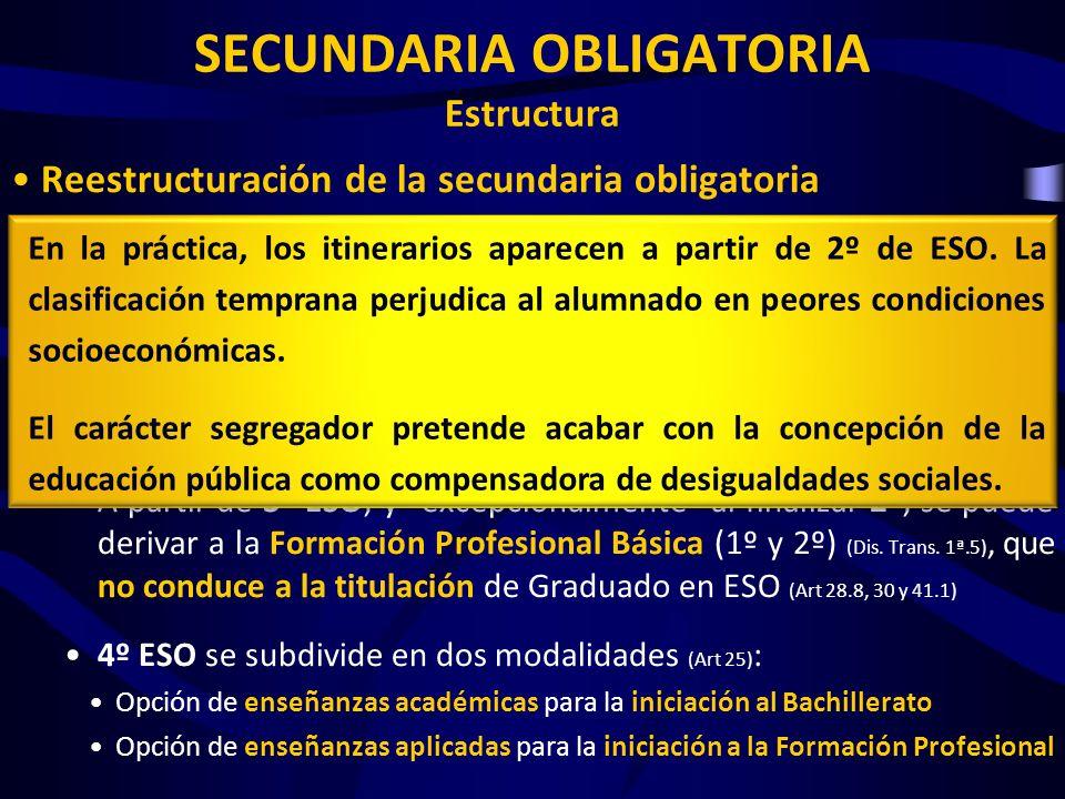 SECUNDARIA OBLIGATORIA Estructura Reestructuración de la secundaria obligatoria 1º y 2º ESO se mantienen como cursos comunes a todo el alumnado (Art 2