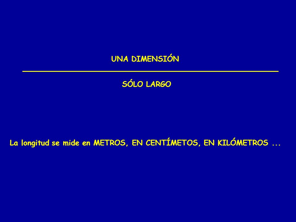 UNA DIMENSIÓN SÓLO LARGO La longitud se mide en METROS, EN CENTÍMETOS, EN KILÓMETROS...