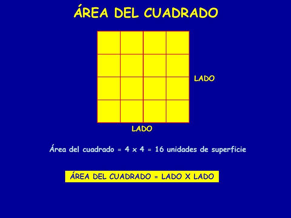ÁREA DEL CUADRADO LADO Área del cuadrado = 4 x 4 = 16 unidades de superficie ÁREA DEL CUADRADO = LADO X LADO