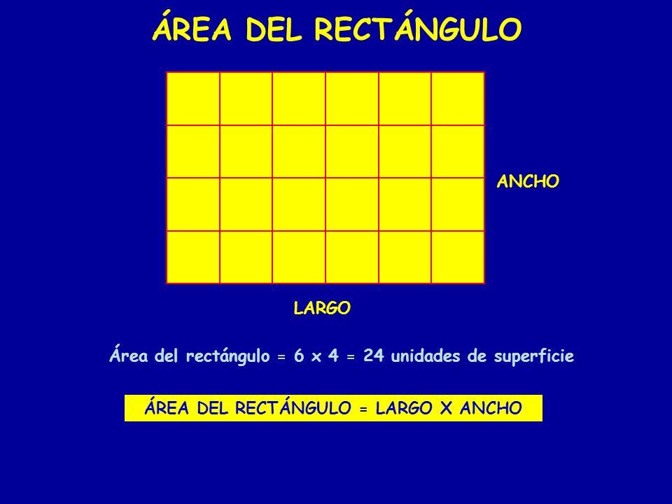 ÁREA DEL RECTÁNGULO LARGO ANCHO Área del rectángulo = 6 x 4 = 24 unidades de superficie ÁREA DEL RECTÁNGULO = LARGO X ANCHO
