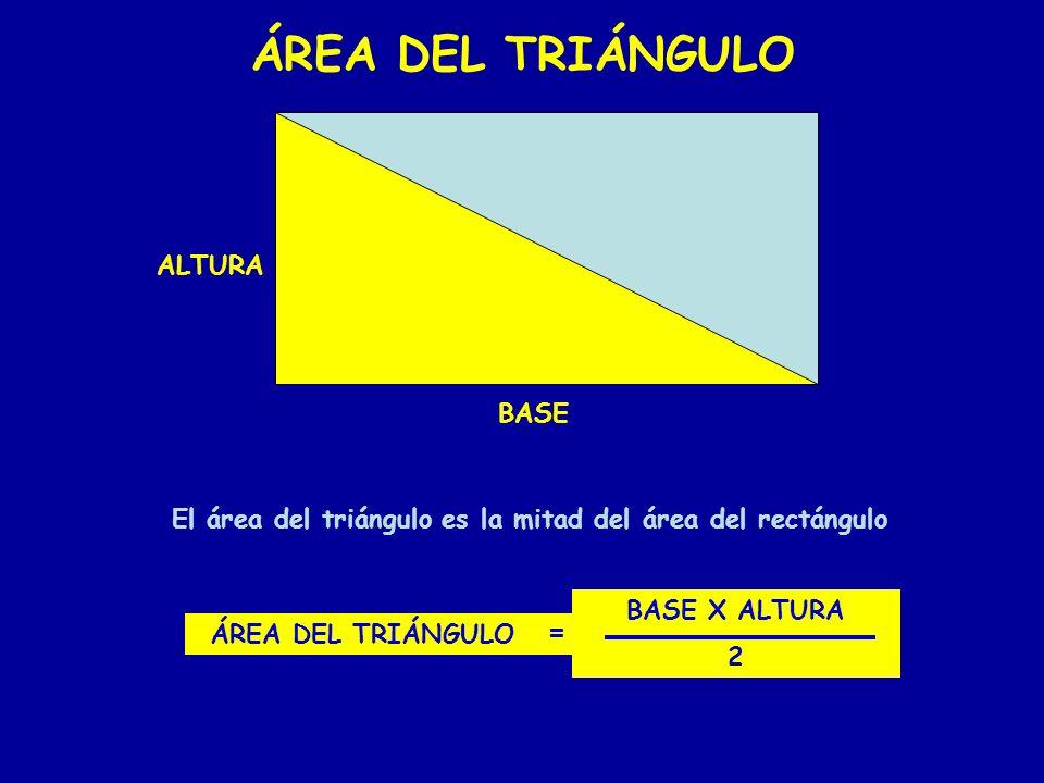 ÁREA DEL TRIÁNGULO BASE ALTURA El área del triángulo es la mitad del área del rectángulo ÁREA DEL TRIÁNGULO = BASE X ALTURA 2