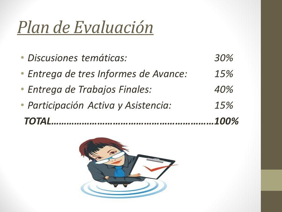 Plan de Evaluación Discusiones temáticas:30% Entrega de tres Informes de Avance:15% Entrega de Trabajos Finales:40% Participación Activa y Asistencia:
