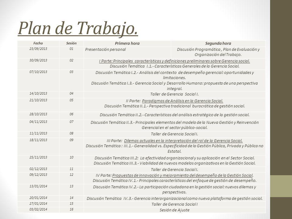 Plan de Trabajo. FechaSesión Primera horaSegunda hora 23/09/201301 Presentación personalDiscusión Programática, Plan de Evaluación y Organización del