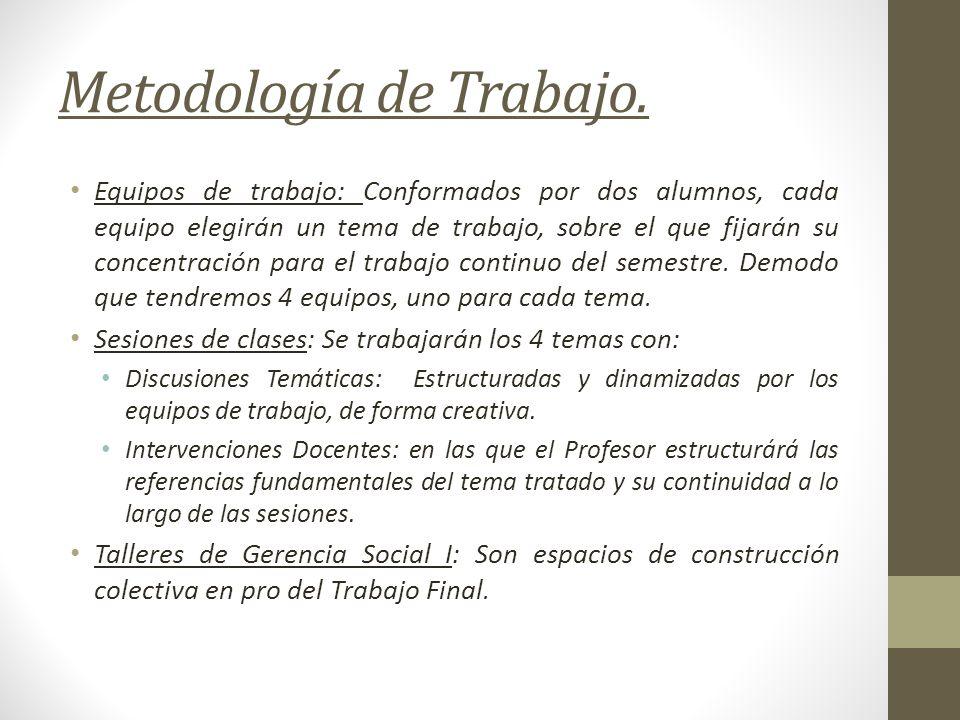 Metodología de Trabajo La Rueda del Aprendizaje: (Propuesta de Charles Handy).