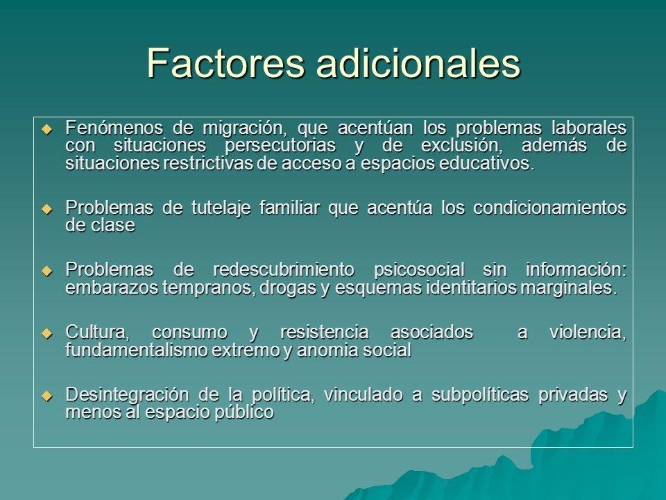 Factores adicionales Fenómenos de migración, que acentúan los problemas laborales con situaciones persecutorias y de exclusión, además de situaciones