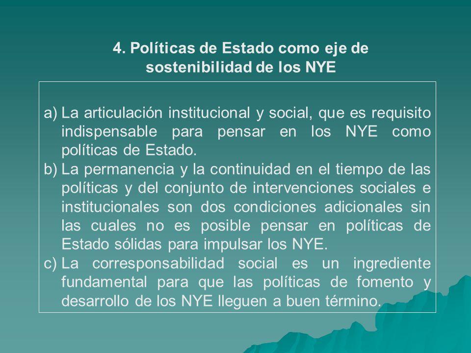4. Políticas de Estado como eje de sostenibilidad de los NYE a)La articulación institucional y social, que es requisito indispensable para pensar en l