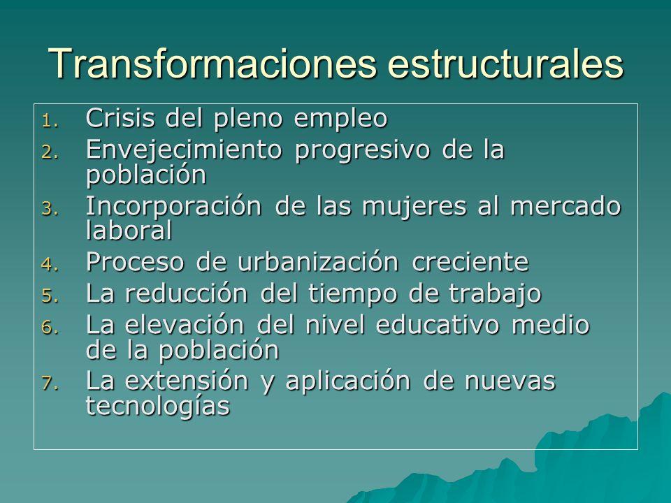 Transformaciones estructurales 1. Crisis del pleno empleo 2. Envejecimiento progresivo de la población 3. Incorporación de las mujeres al mercado labo