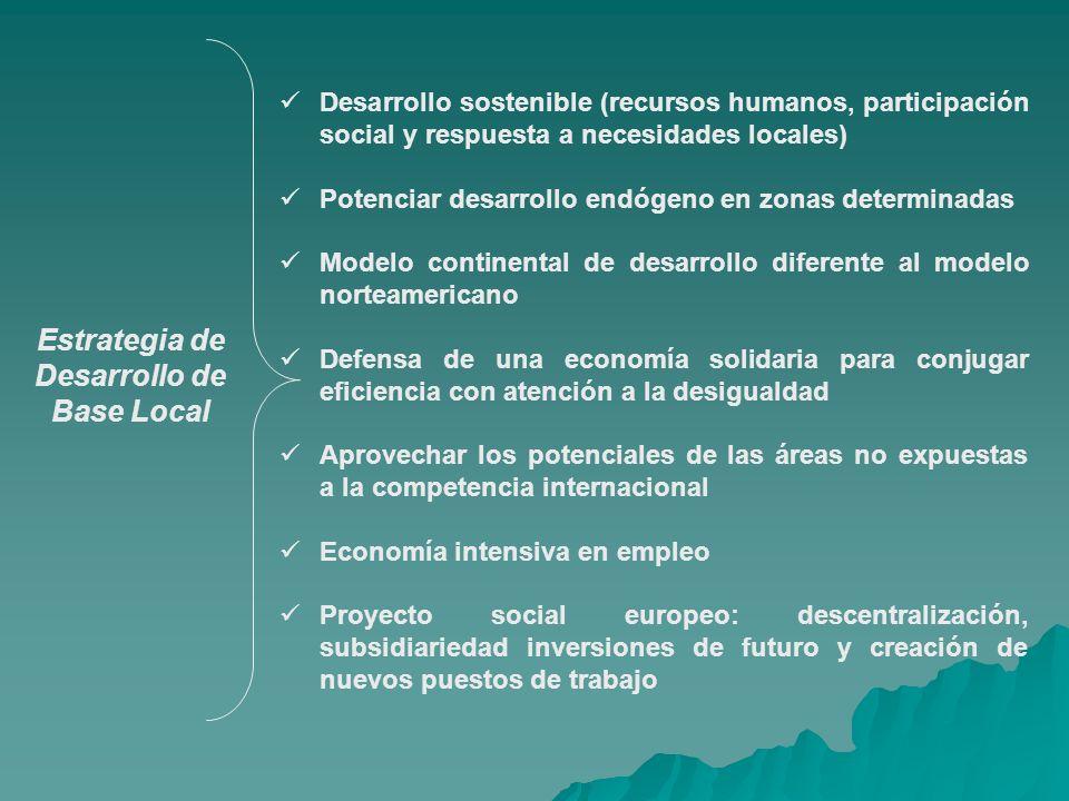 Estrategia de Desarrollo de Base Local Desarrollo sostenible (recursos humanos, participación social y respuesta a necesidades locales) Potenciar desa