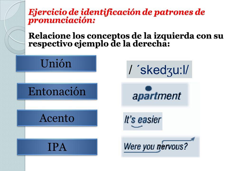 Ejercicio de identificación de patrones de pronunciación: Relacione los conceptos de la izquierda con su respectivo ejemplo de la derecha: Unión Entonación Acento IPA / ´sked ʒ u:l/