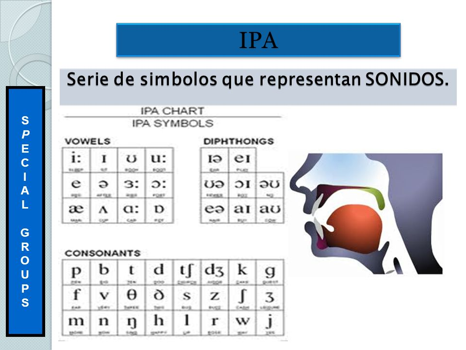 IPA Serie de simbolos que representan SONIDOS. SPECIALGROUPSSPECIALGROUPS