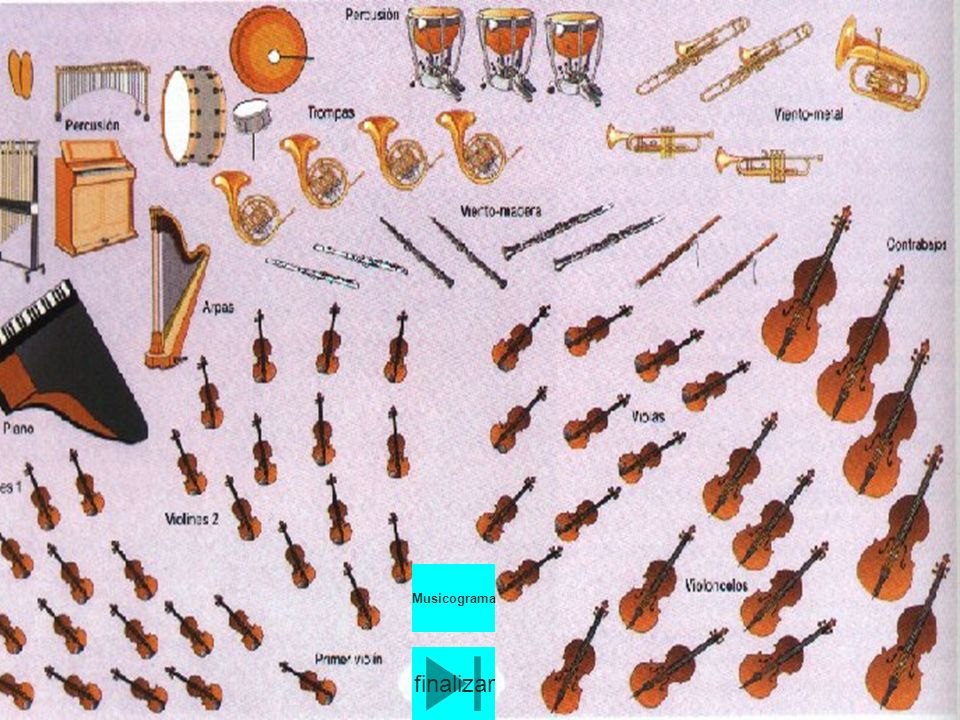 La orquesta Pulsa en cualquier instrumento para saber como suena, te llevará a una nueva diapositiva. Para volver a comenzar, solo tienes que pulsar s