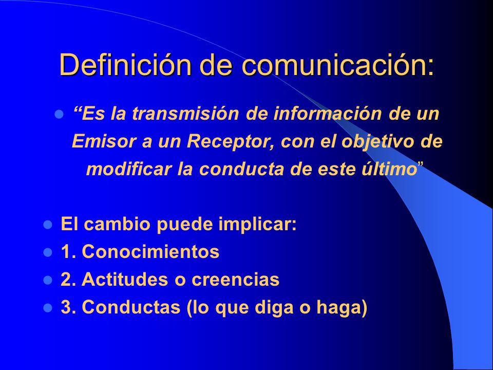 Definición de comunicación: Es la transmisión de información de un Emisor a un Receptor, con el objetivo de modificar la conducta de este último El cambio puede implicar: 1.