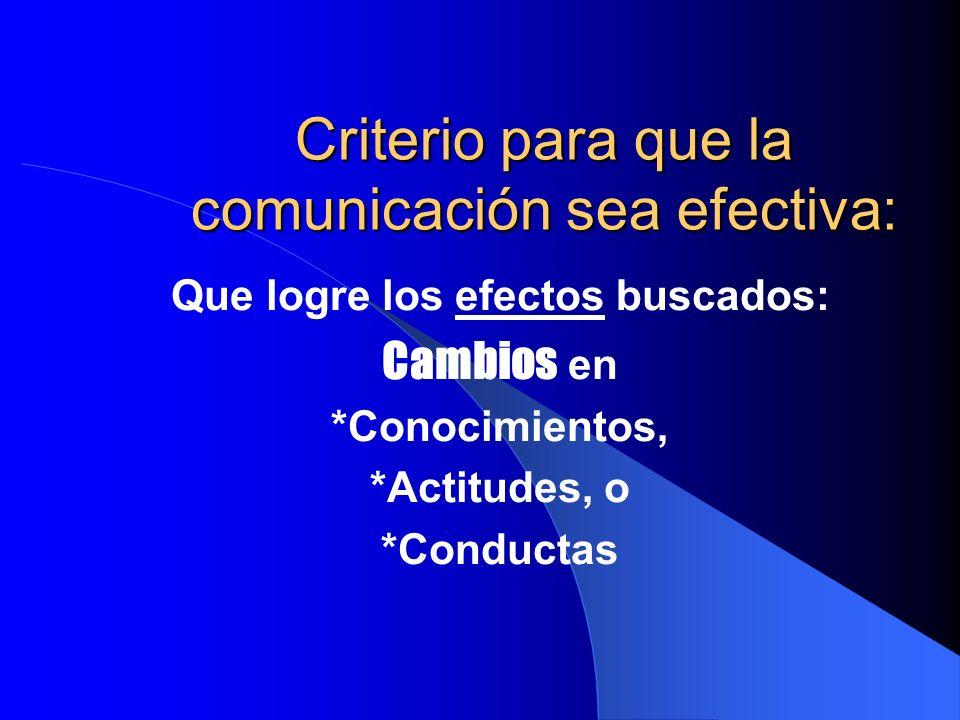 Criterio para que la comunicación sea efectiva: Que logre los efectos buscados: Cambios en *Conocimientos, *Actitudes, o *Conductas