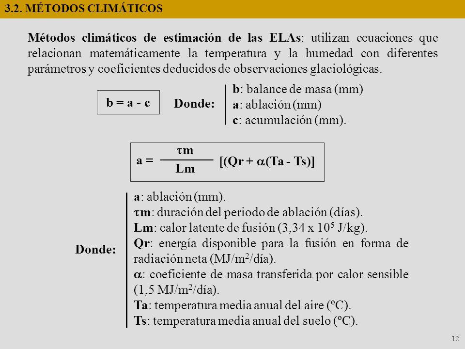 3.2. MÉTODOS CLIMÁTICOS 12 Métodos climáticos de estimación de las ELAs: utilizan ecuaciones que relacionan matemáticamente la temperatura y la humeda