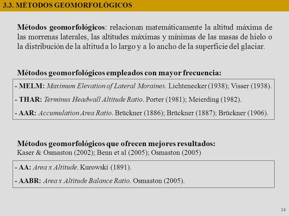 3.3. MÉTODOS GEOMORFOLÓGICOS 14 Métodos geomorfológicos: relacionan matemáticamente la altitud máxima de las morrenas laterales, las altitudes máximas