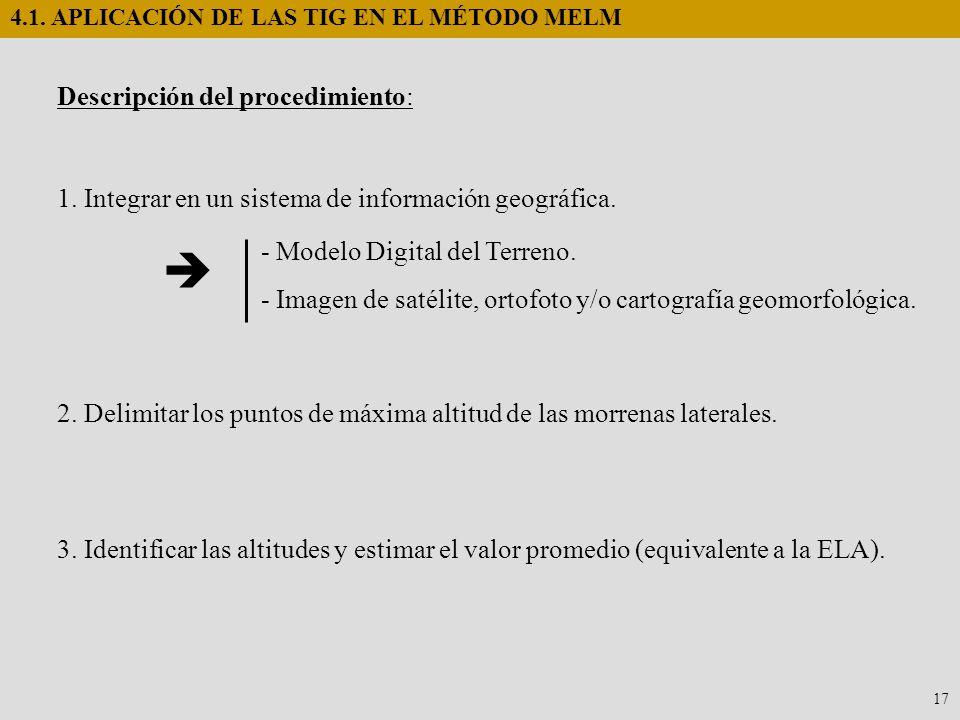 4.1. APLICACIÓN DE LAS TIG EN EL MÉTODO MELM 17 Descripción del procedimiento: 1. Integrar en un sistema de información geográfica. - Modelo Digital d