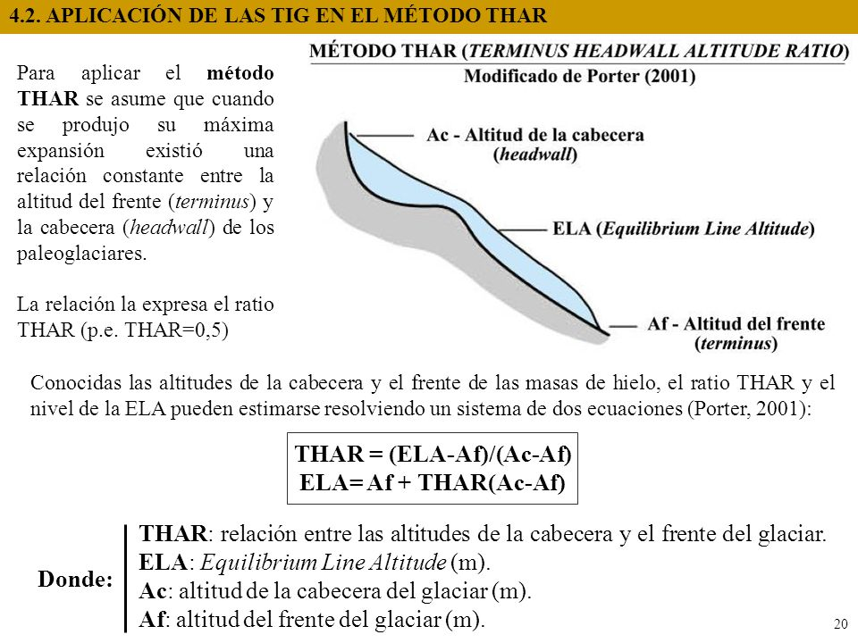 20 Para aplicar el método THAR se asume que cuando se produjo su máxima expansión existió una relación constante entre la altitud del frente (terminus