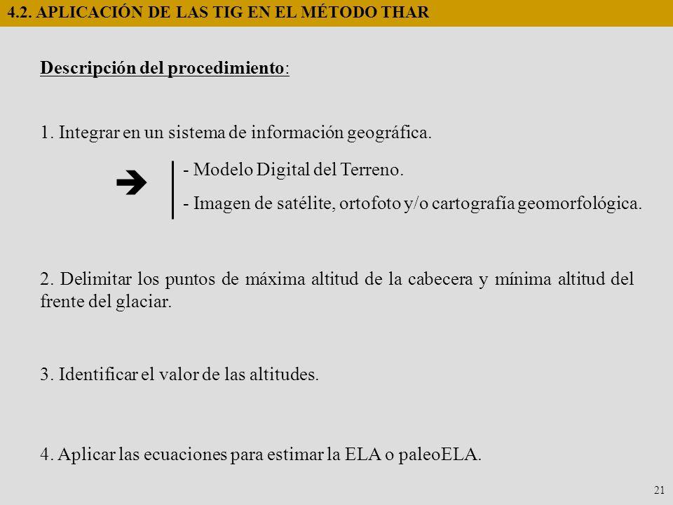 4.2. APLICACIÓN DE LAS TIG EN EL MÉTODO THAR 21 1. Integrar en un sistema de información geográfica. - Modelo Digital del Terreno. - Imagen de satélit