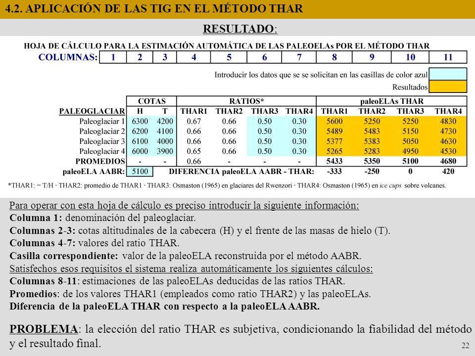 22 RESULTADO: 4.2. APLICACIÓN DE LAS TIG EN EL MÉTODO THAR Para operar con esta hoja de cálculo es preciso introducir la siguiente información: Column