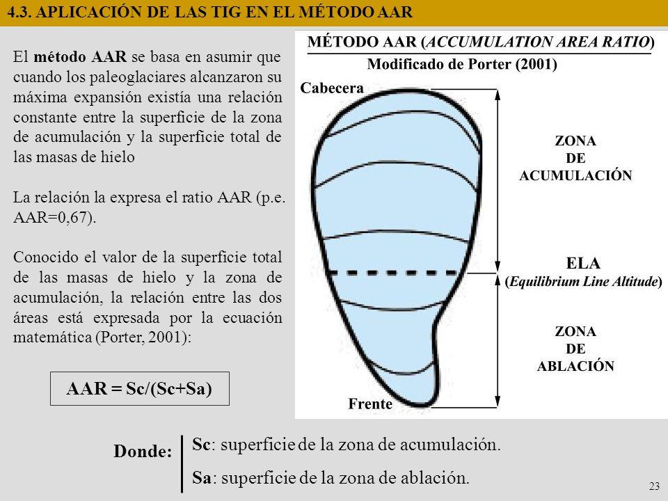 23 El método AAR se basa en asumir que cuando los paleoglaciares alcanzaron su máxima expansión existía una relación constante entre la superficie de