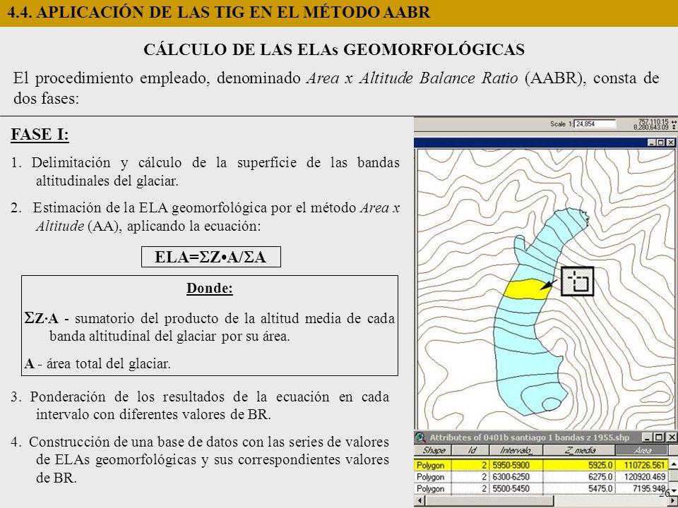 FASE I: 1. Delimitación y cálculo de la superficie de las bandas altitudinales del glaciar. 2. Estimación de la ELA geomorfológica por el método Area