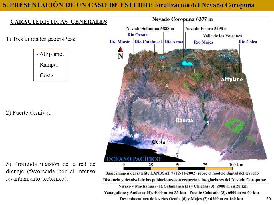 CARACTERÍSTICAS GENERALES 1) Tres unidades geográficas: - Altiplano. - Rampa. - Costa. 2) Fuerte desnivel. 3) Profunda incisión de la red de drenaje (