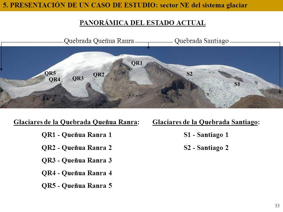 5. PRESENTACIÓN DE UN CASO DE ESTUDIO: sector NE del sistema glaciar Quebrada Queñua RanraQuebrada Santiago PANORÁMICA DEL ESTADO ACTUAL Glaciares de