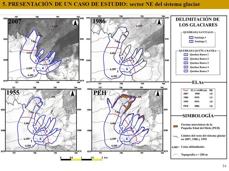 5. PRESENTACIÓN DE UN CASO DE ESTUDIO: sector NE del sistema glaciar 34